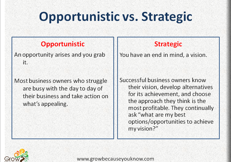 Opportunistic vs. Strategic