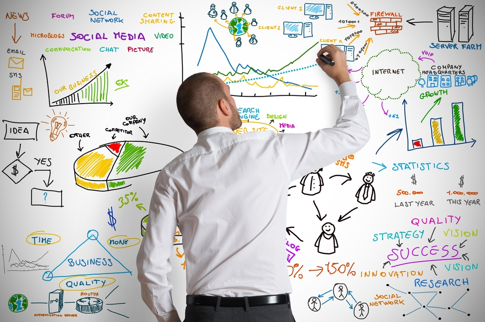 business research, market research, market analysis, competitor intelligence