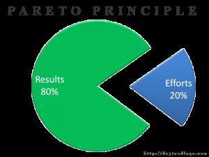 pareto principle pie chart